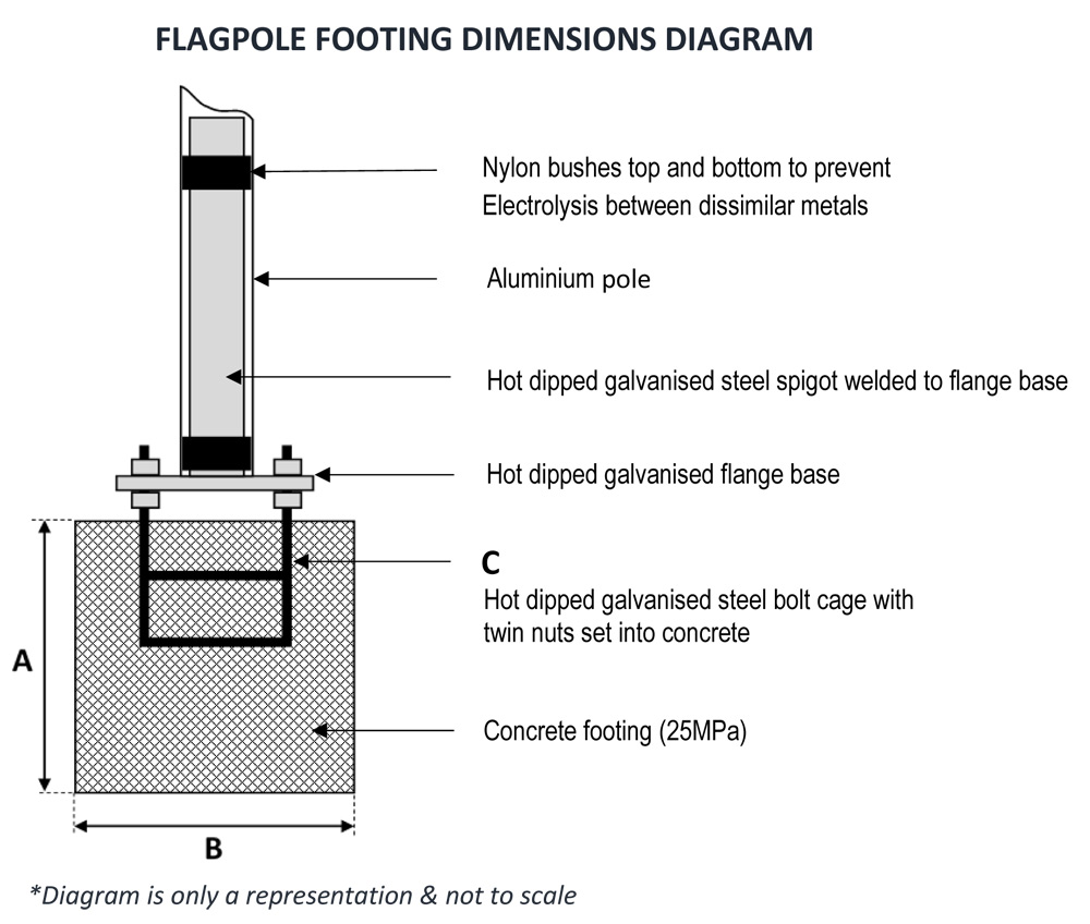 Flagpole Footing Dimensions