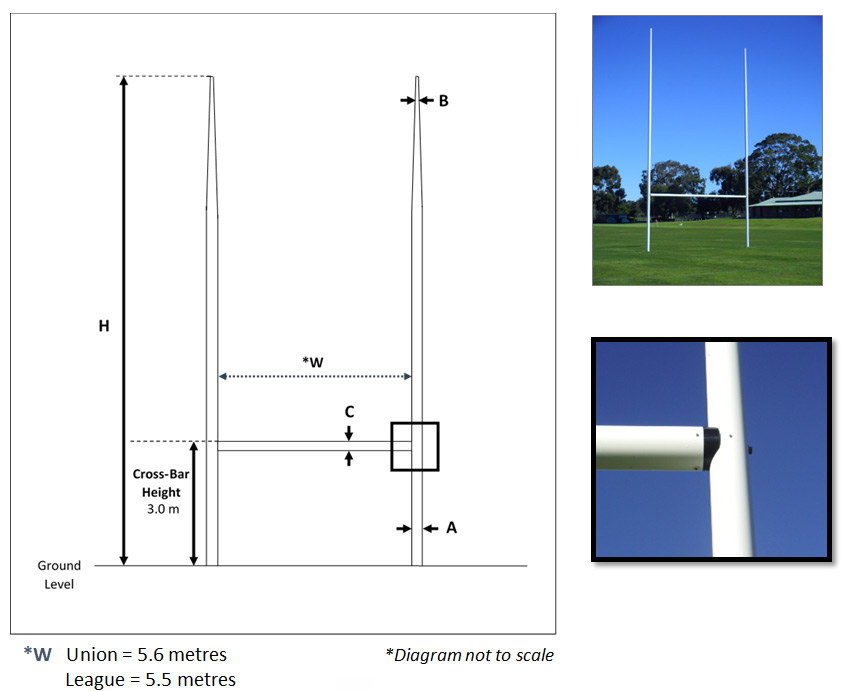 Rugby Goal Posts Diagram